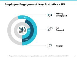 Ways To Improve Employee Engagement Powerpoint Presentation Slides