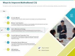 Ways To Improve Motivational CQ Intrinsic Ppt Powerpoint Presentation Ideas Deck