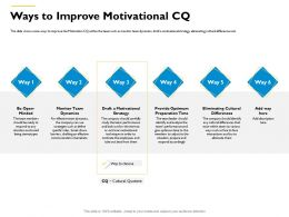 Ways To Improve Motivational CQ To Order Ppt Powerpoint Presentation Styles Background