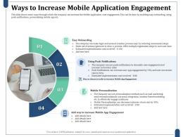 Ways To Increase Mobile Application Engagement Estimated Implementation Cost Ppt Background
