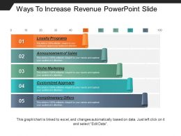 Ways To Increase Revenue Powerpoint Slide