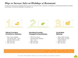 Ways To Increase Sales On Weekdays At Restaurant All Non Ppt Powerpoint Presentation File Good