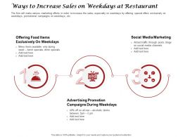 Ways To Increase Sales On Weekdays At Restaurant Marketing Ppt Presentation Slide