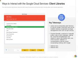 Ways To Interact With The Google Cloud Services Client Libraries Google Cloud IT Ppt Elements