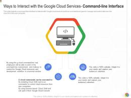 Ways To Interact With The Google Cloud Services Command Line Interface Google Cloud IT Ppt Inspiration