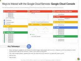 Ways To Interact With The Google Cloud Services Google Cloud Console Google Cloud IT Ppt Portrait