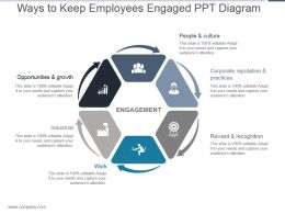Ways To Keep Employees Engaged Ppt Diagram