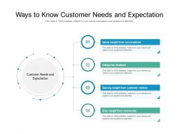 Ways To Know Customer Needs And Expectation