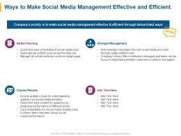Ways To Make Social Media Management Effective And Efficient Ppt Powerpoint Presentation