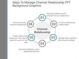 Ways To Manage Channel Relationship Ppt Background Graphics