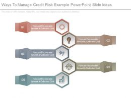 Ways To Manage Credit Risk Example Powerpoint Slide Ideas