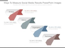 Ways To Measure Social Media Results Powerpoint Images