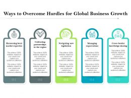 Ways To Overcome Hurdles For Global Business Growth