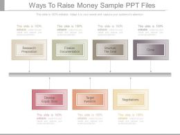 Ways To Raise Money Sample Ppt Files