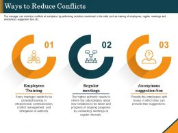 Ways To Reduce Conflicts Meetings Ppt Introduction