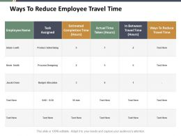 Ways To Reduce Employee Travel Time Ppt Professional Portrait