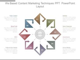We Based Content Marketing Techniques Ppt Powerpoint Layout