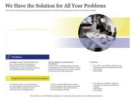 We Have The Solution For All Your Problems Investment Requirement Ppt Gallery Portfolio
