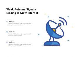 Weak Antenna Signals Leading To Slow Internet