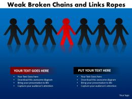 weak broken chains and links ropes 21