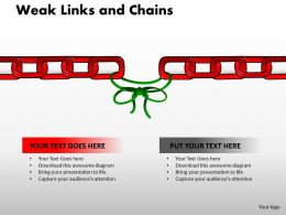 Weak Links and Chains 26