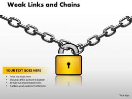 Weak Links and Chains 28