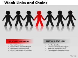 Weak Links and Chains 30