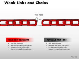 Weak Links and Chains 7
