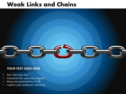 Weak Links and Chains 8
