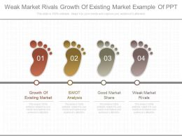 Weak Market Rivals Growth Of Existing Market Example Of Ppt