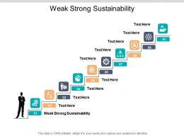 Weak Strong Sustainability Ppt Powerpoint Presentation Professional Example Cpb