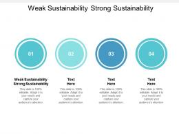 Weak Sustainability Strong Sustainability Ppt Powerpoint Presentation Gallery Slideshow Cpb