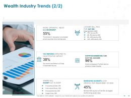 Wealth Industry Trends Tax Reform Ppt Powerpoint Presentation Visual Aids Layouts