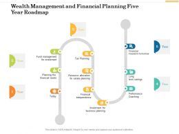 Wealth Management And Financial Planning Five Year Roadmap