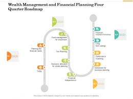 Wealth Management And Financial Planning Four Quarter Roadmap