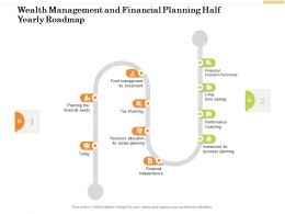 Wealth Management And Financial Planning Half Yearly Roadmap