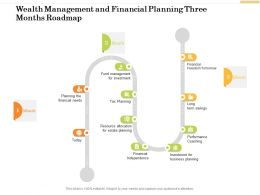 Wealth Management And Financial Planning Three Months Roadmap