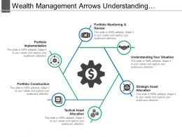 Wealth Management Arrows Understanding Situation Tactical Allocation