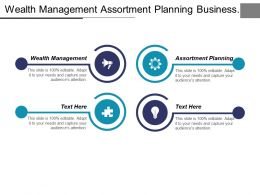 Wealth Management Assortment Planning Business Development Corporate Sponsorship Cpb