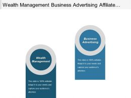 Wealth Management Business Advertising Affiliate Marketing Business Model Cpb