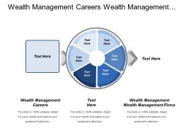 Wealth Management Careers Wealth Management Wealth Management Firms