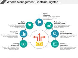Wealth Management Contains Tighter Regulation Investment Markets And Revolution