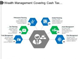 Wealth Management Covering Cash Tax Retirement Estate Planning