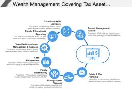 Wealth Management Covering Tax Asset Planning Family Education