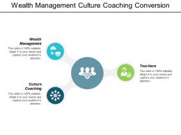 Wealth Management Culture Coaching Conversion Ecommerce Public Relations Cpb