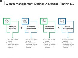 Wealth Management Defines Advances Planning And Investment