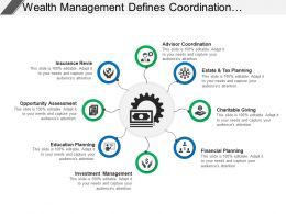 Wealth Management Defines Coordination Charity Investment Planning