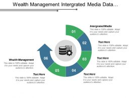 Wealth Management Intergrated Media Data Marketing Risk Management Cpb