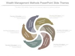 Wealth Management Methods Powerpoint Slide Themes