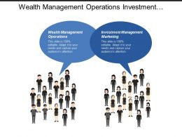 Wealth Management Operations Investment Management Marketing Capital Procurement Cpb
